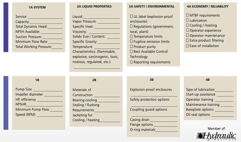 ITT-Goulds-Pump-Selection-Checklist