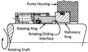 Pump Products | Edelmann & Associates, Inc , Liquid Handling