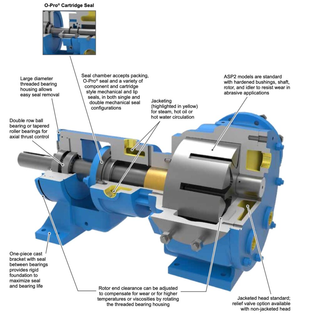 Viking-Pump-cutaway-features-12245A-ASP